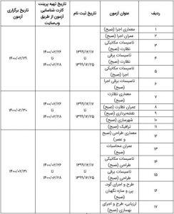 جدول زمانی آزمون نظام مهندسی اردیبهشت ۱۴۰۰
